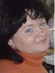 Резюме Старший продавец, Продавец-консультант в Кривом Роге - Ирина, 44 года | Rabota.ua
